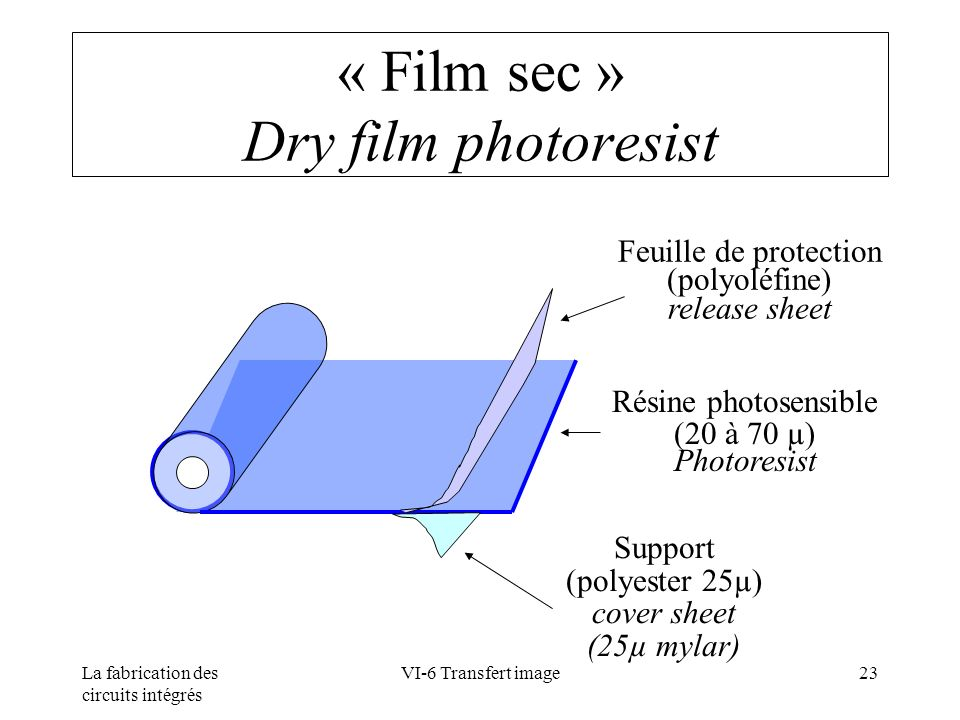 « Film sec » Dry film photoresist