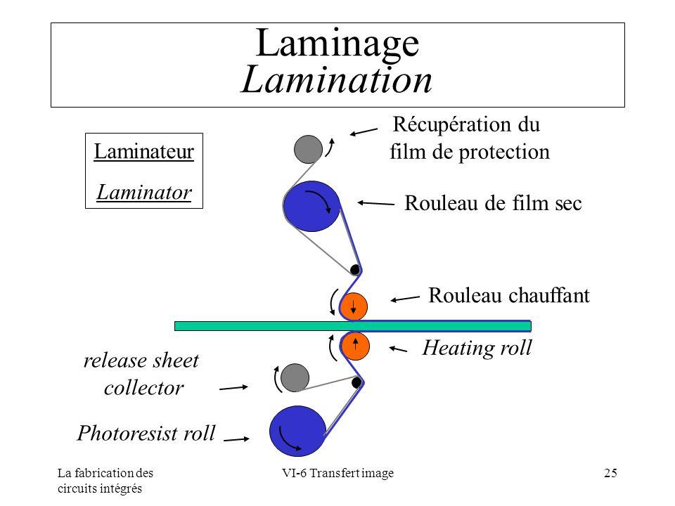 Laminage Lamination Récupération du film de protection Laminateur