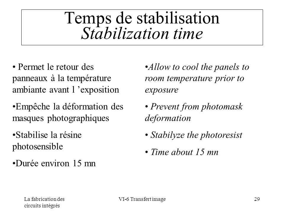 Temps de stabilisation Stabilization time