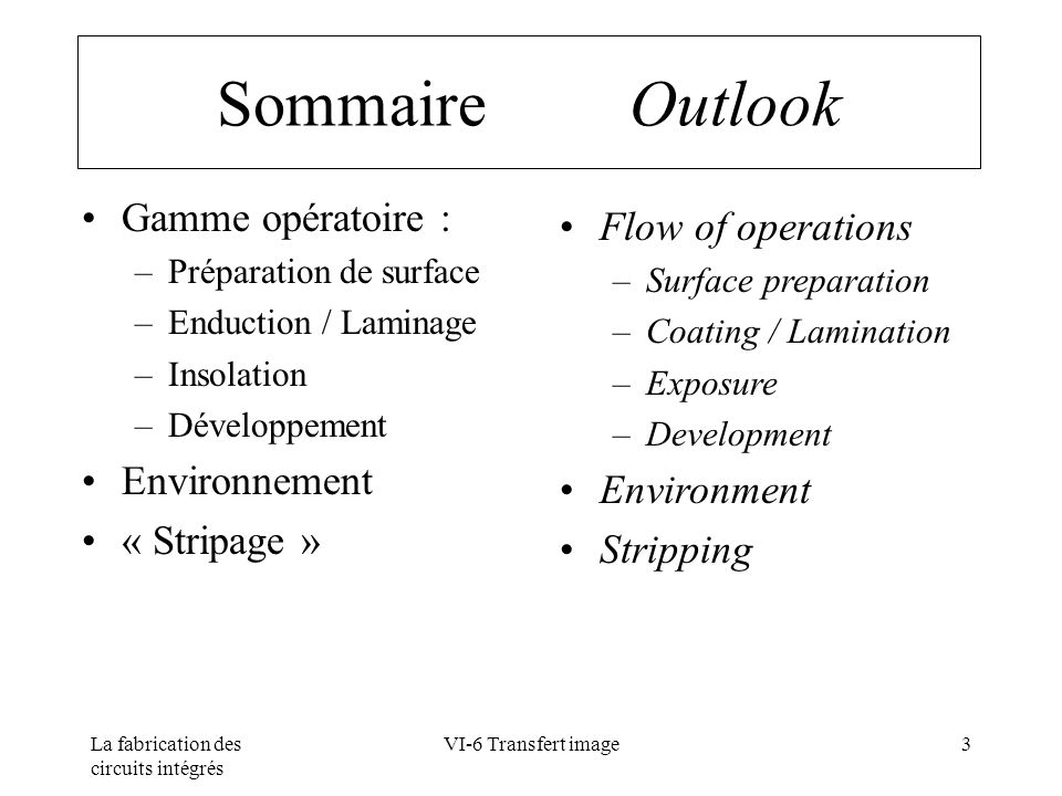 Sommaire Outlook Gamme opératoire : Flow of operations Environnement