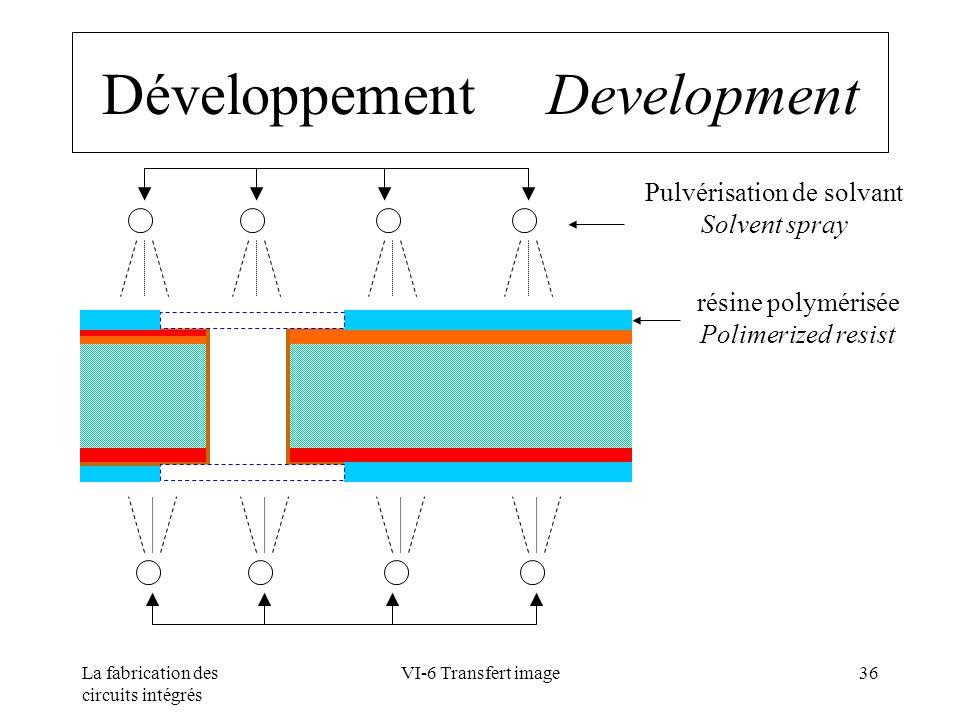 Développement Development