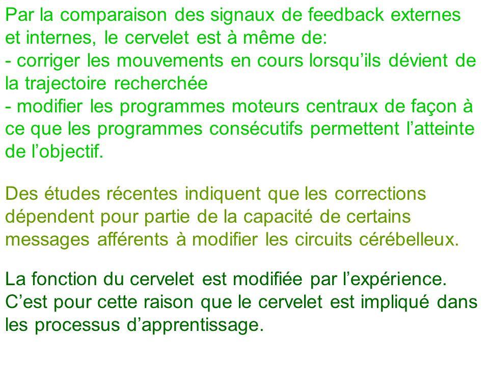 Par la comparaison des signaux de feedback externes et internes, le cervelet est à même de: