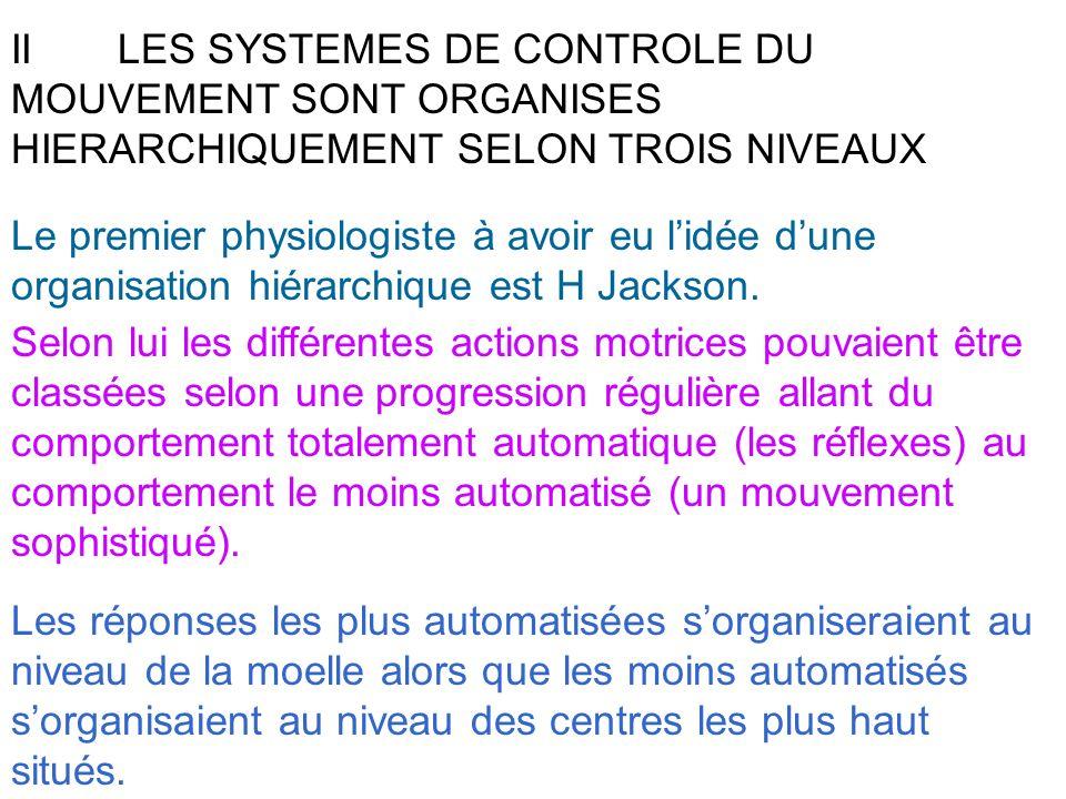 II LES SYSTEMES DE CONTROLE DU MOUVEMENT SONT ORGANISES HIERARCHIQUEMENT SELON TROIS NIVEAUX