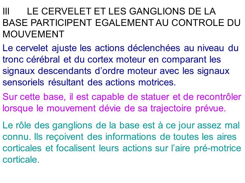 III LE CERVELET ET LES GANGLIONS DE LA BASE PARTICIPENT EGALEMENT AU CONTROLE DU MOUVEMENT