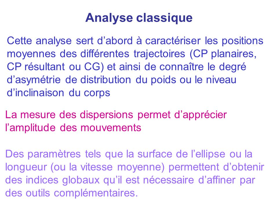 Analyse classique