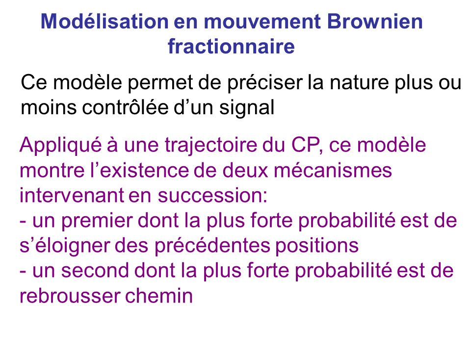 Modélisation en mouvement Brownien fractionnaire