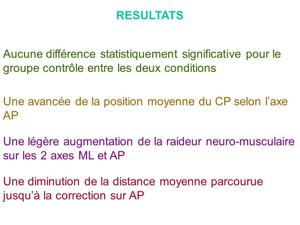 RESULTATS Aucune différence statistiquement significative pour le groupe contrôle entre les deux conditions.