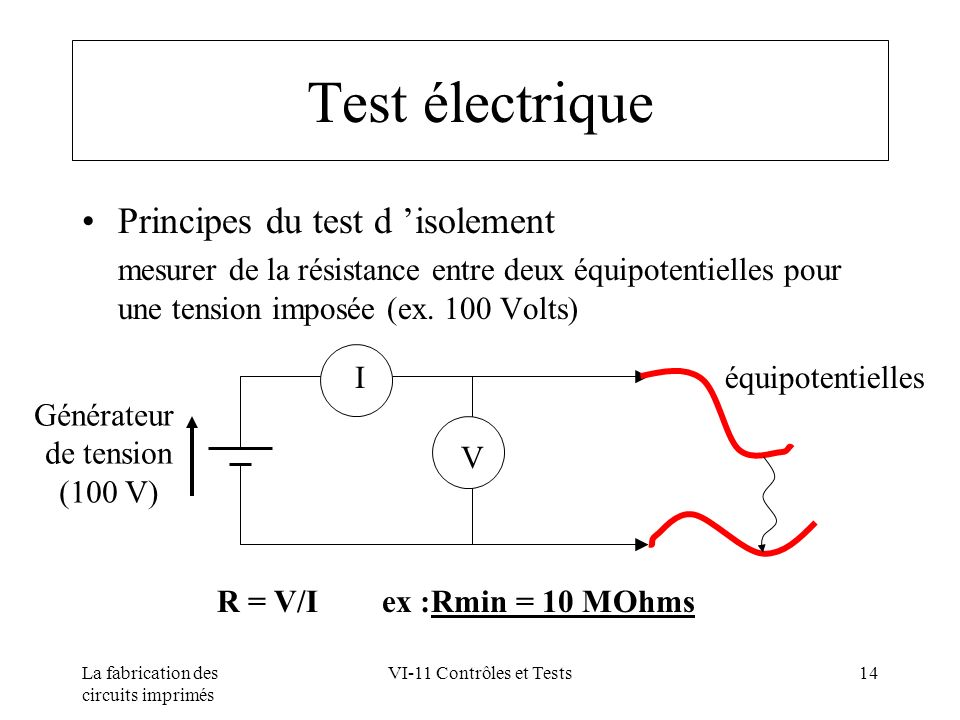 Test électrique Principes du test d 'isolement