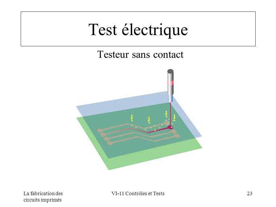 Test électrique Testeur sans contact