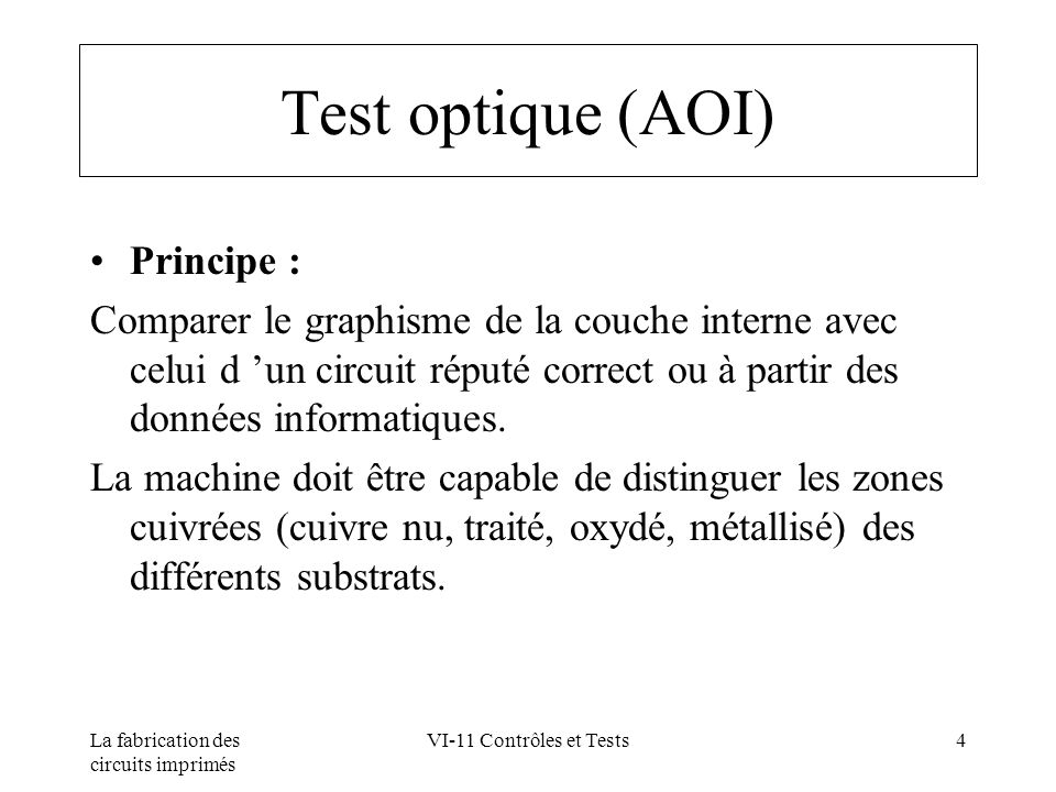 Test optique (AOI) Principe :