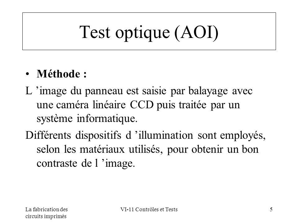 Test optique (AOI) Méthode :