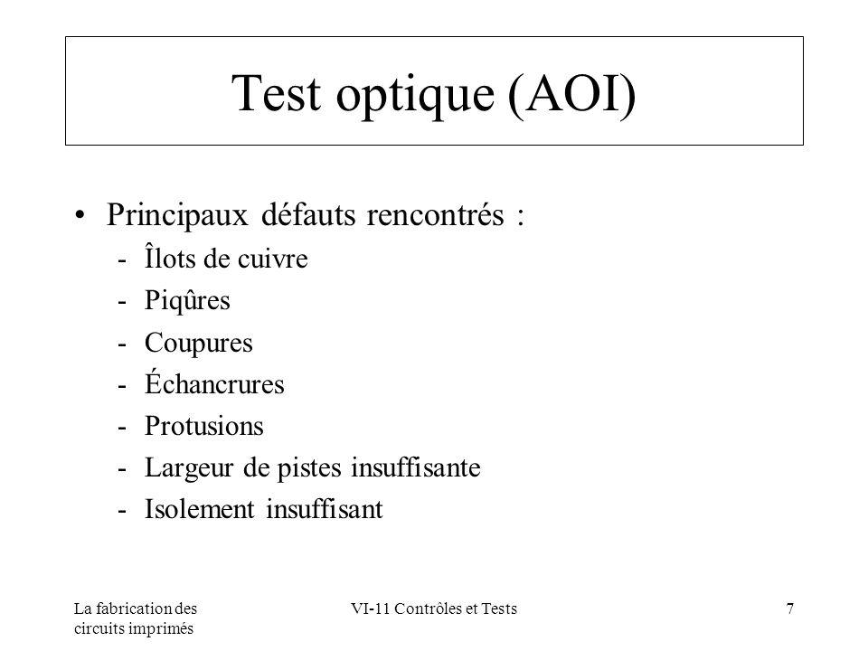 Test optique (AOI) Principaux défauts rencontrés : Îlots de cuivre