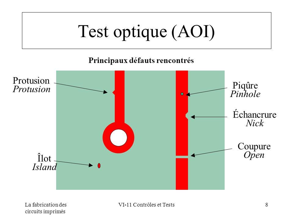 Test optique (AOI) Protusion Piqûre Pinhole Échancrure Nick Coupure