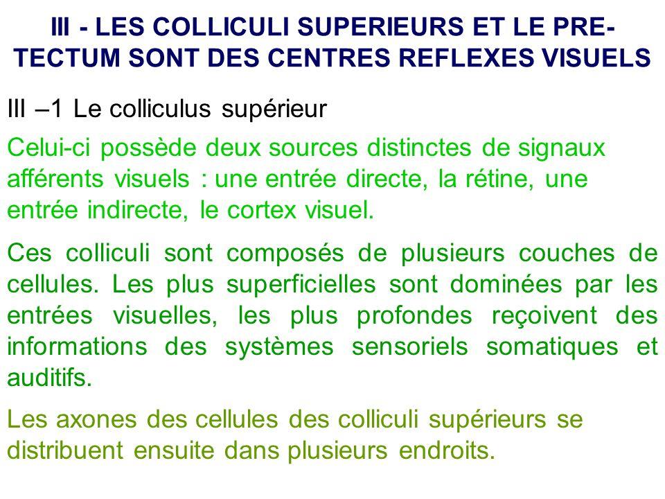 III - LES COLLICULI SUPERIEURS ET LE PRE-TECTUM SONT DES CENTRES REFLEXES VISUELS