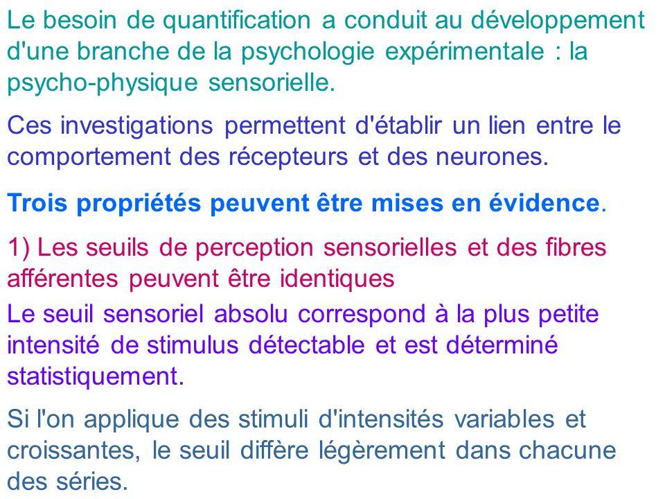 Le besoin de quantification a conduit au développement d une branche de la psychologie expérimentale : la psycho-physique sensorielle.