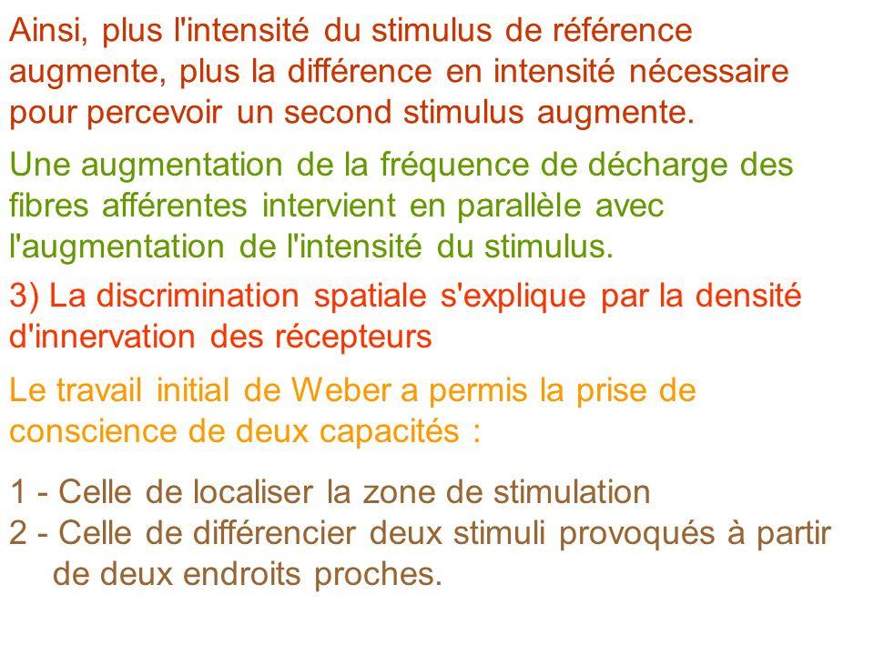 Ainsi, plus l intensité du stimulus de référence augmente, plus la différence en intensité nécessaire pour percevoir un second stimulus augmente.