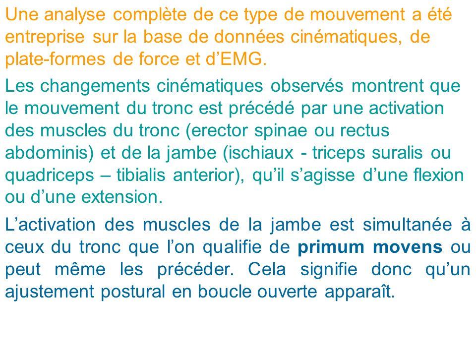 Une analyse complète de ce type de mouvement a été entreprise sur la base de données cinématiques, de plate-formes de force et d'EMG.
