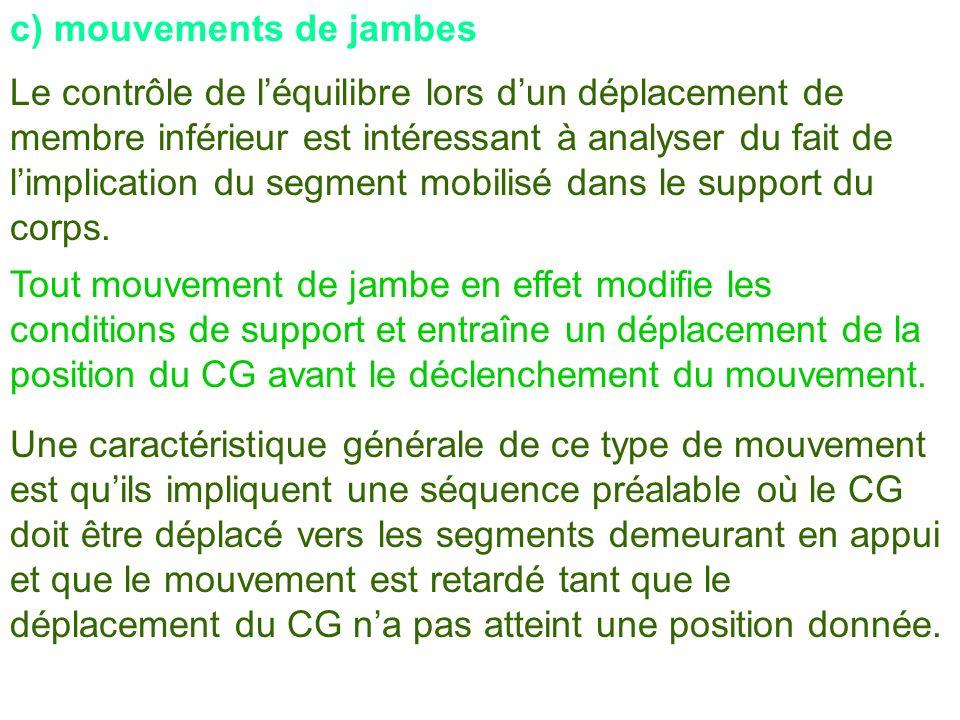 c) mouvements de jambes
