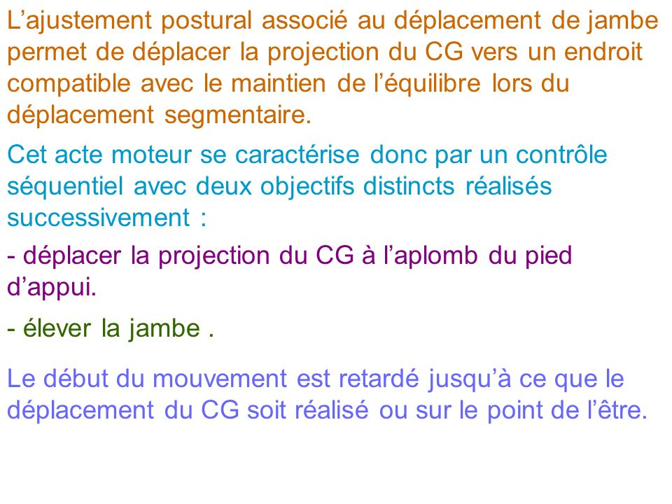 L'ajustement postural associé au déplacement de jambe permet de déplacer la projection du CG vers un endroit compatible avec le maintien de l'équilibre lors du déplacement segmentaire.