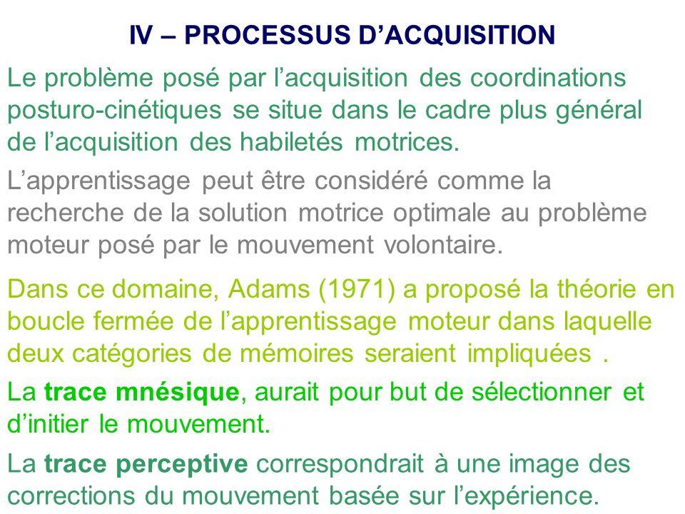 IV – PROCESSUS D'ACQUISITION