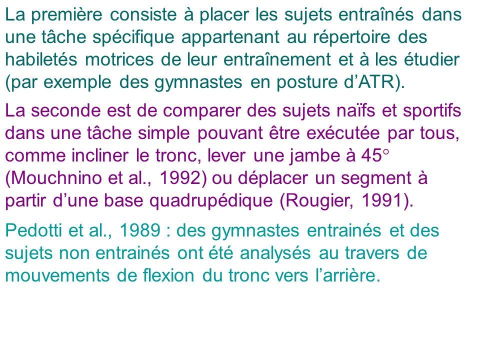 La première consiste à placer les sujets entraînés dans une tâche spécifique appartenant au répertoire des habiletés motrices de leur entraînement et à les étudier (par exemple des gymnastes en posture d'ATR).