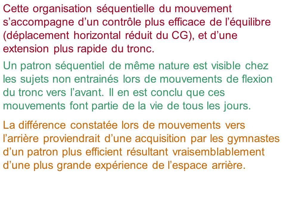 Cette organisation séquentielle du mouvement s'accompagne d'un contrôle plus efficace de l'équilibre (déplacement horizontal réduit du CG), et d'une extension plus rapide du tronc.