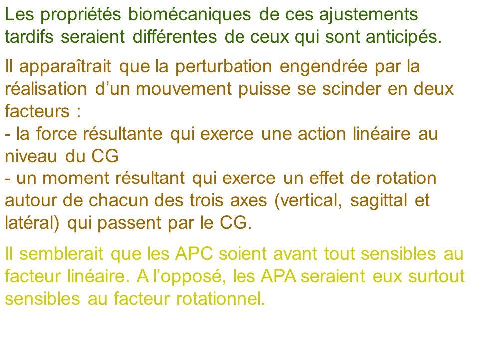 Les propriétés biomécaniques de ces ajustements tardifs seraient différentes de ceux qui sont anticipés.