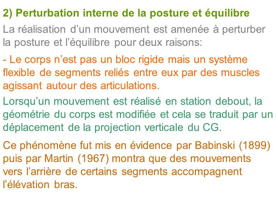 2) Perturbation interne de la posture et équilibre