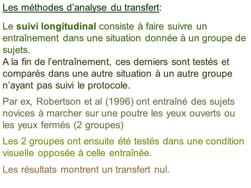 Les méthodes d'analyse du transfert: