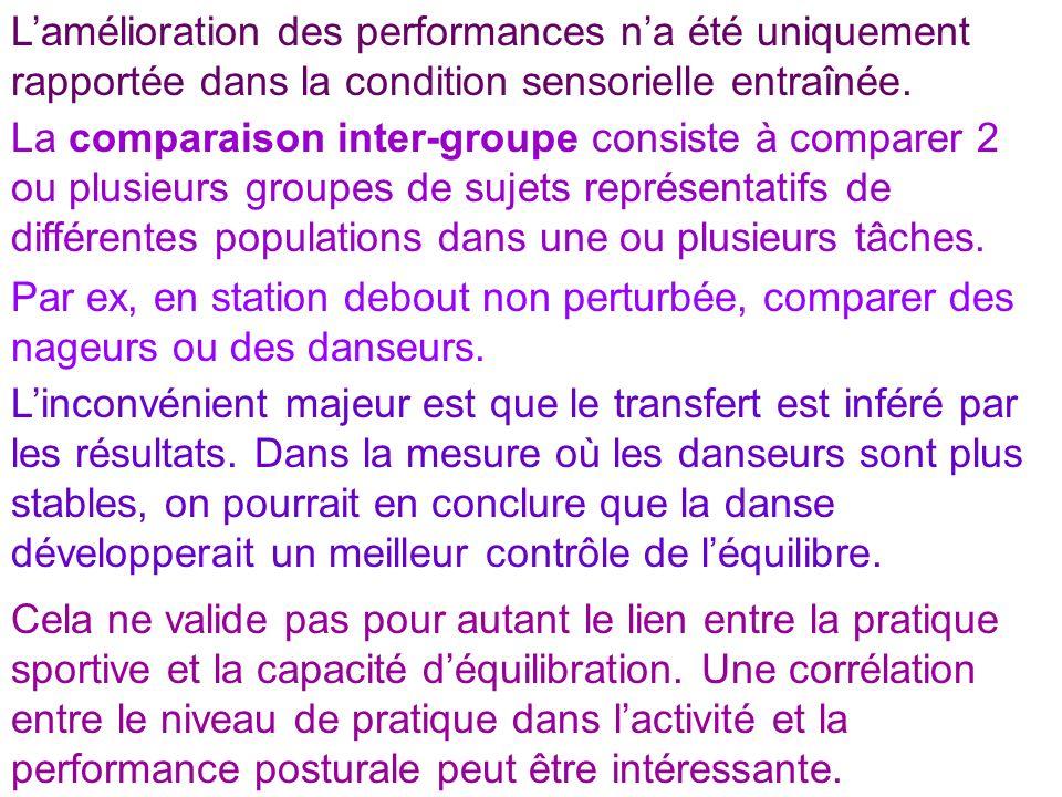 L'amélioration des performances n'a été uniquement rapportée dans la condition sensorielle entraînée.