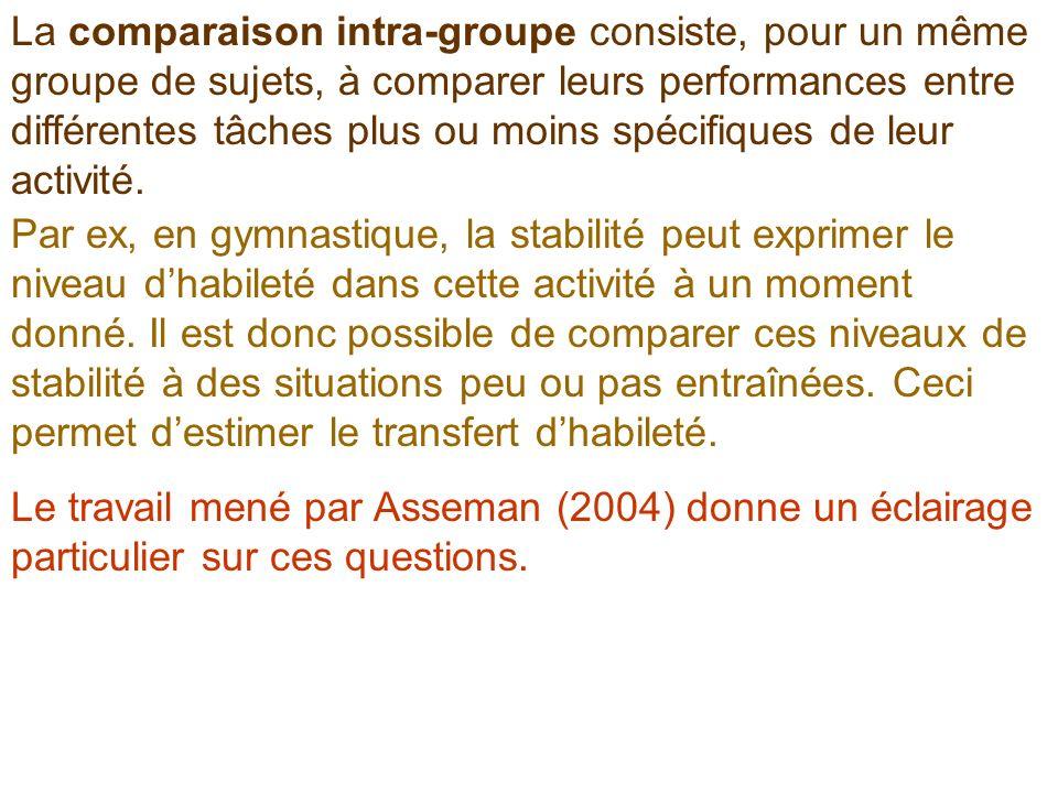 La comparaison intra-groupe consiste, pour un même groupe de sujets, à comparer leurs performances entre différentes tâches plus ou moins spécifiques de leur activité.