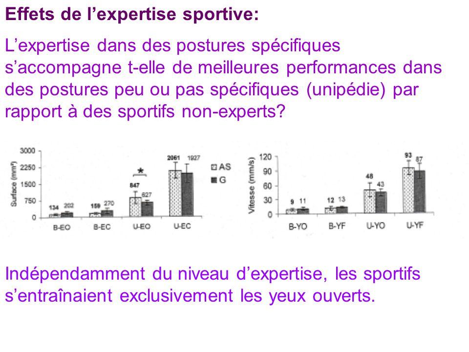 Effets de l'expertise sportive: