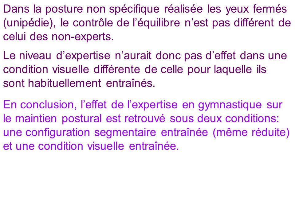 Dans la posture non spécifique réalisée les yeux fermés (unipédie), le contrôle de l'équilibre n'est pas différent de celui des non-experts.