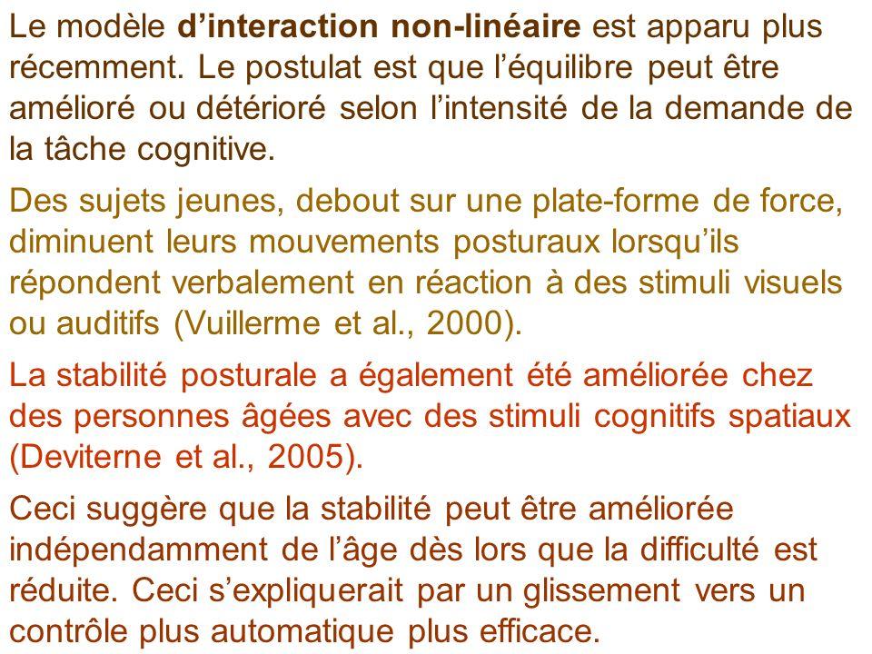 Le modèle d'interaction non-linéaire est apparu plus récemment