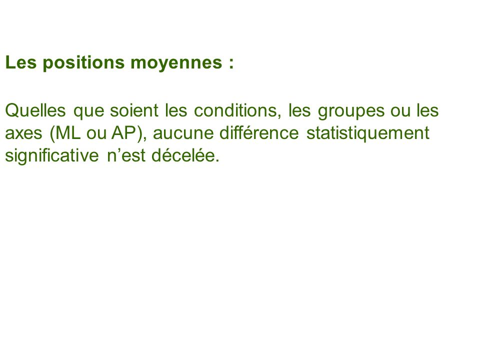 Les positions moyennes :