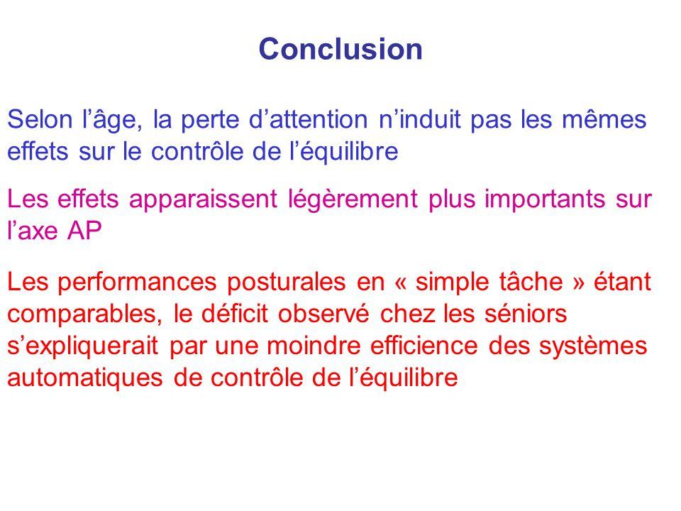 Conclusion Selon l'âge, la perte d'attention n'induit pas les mêmes effets sur le contrôle de l'équilibre.
