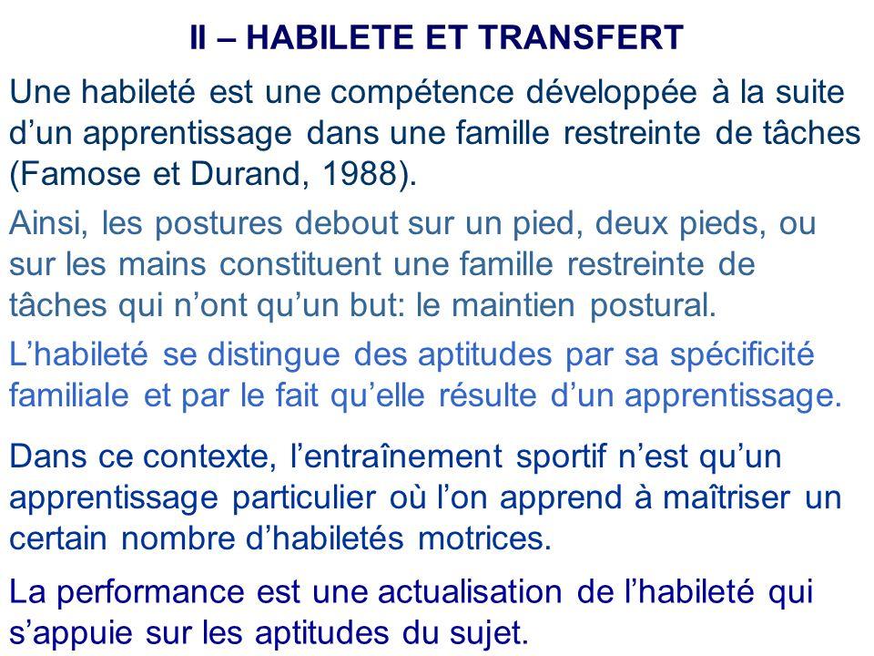 II – HABILETE ET TRANSFERT