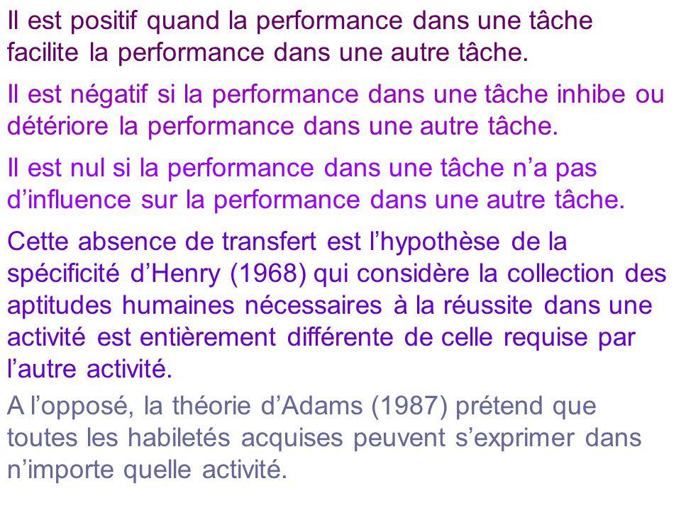 Il est positif quand la performance dans une tâche facilite la performance dans une autre tâche.
