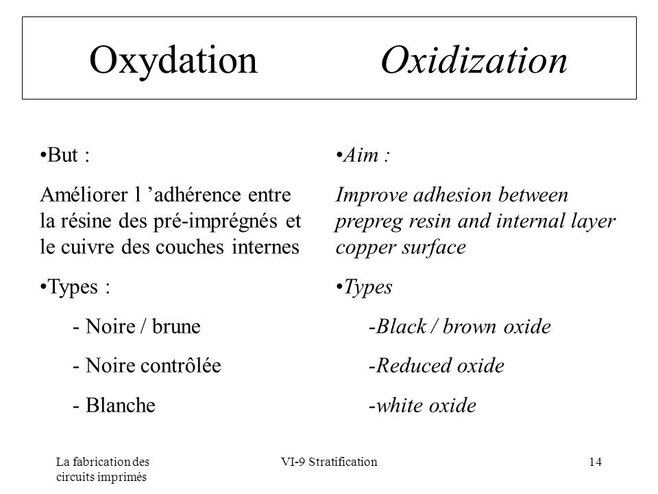 Oxydation Oxidization