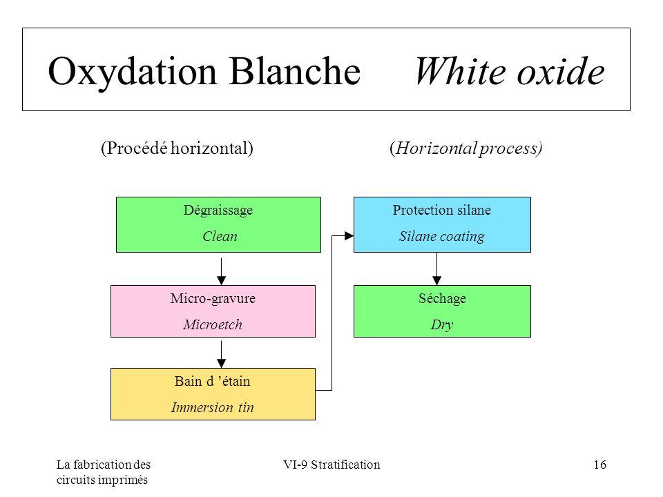Oxydation Blanche White oxide