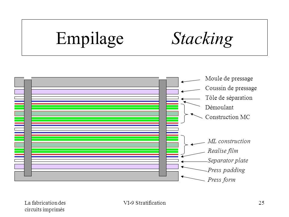 Empilage Stacking Moule de pressage Coussin de pressage