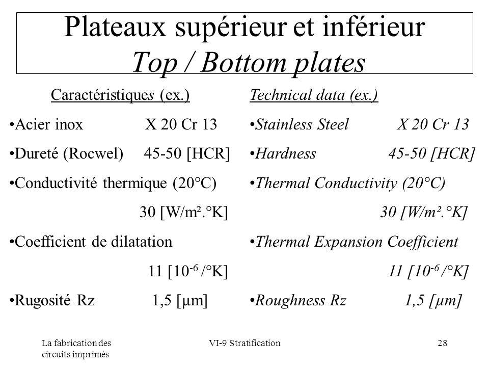 Plateaux supérieur et inférieur Top / Bottom plates