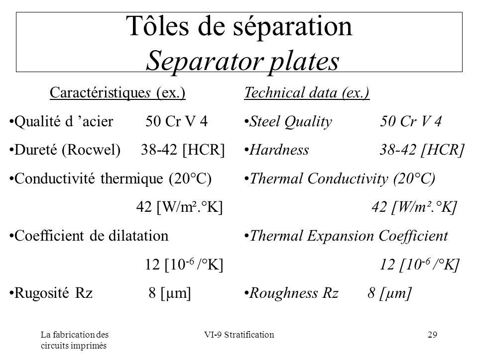 Tôles de séparation Separator plates