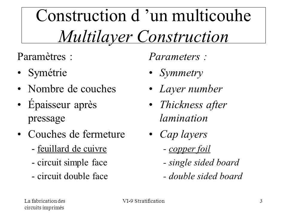 Construction d 'un multicouhe Multilayer Construction