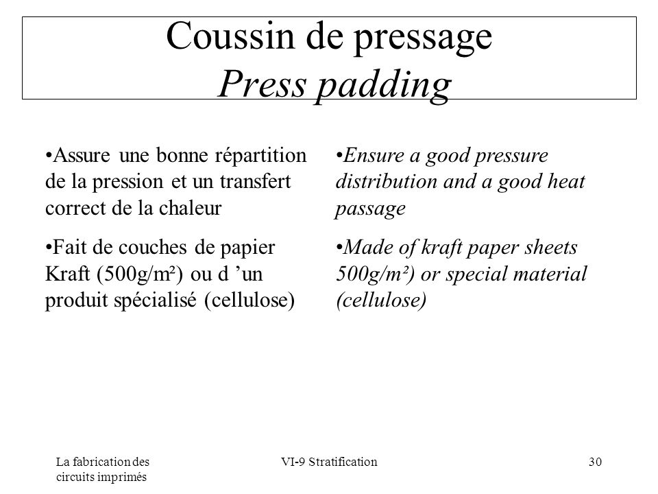 Coussin de pressage Press padding