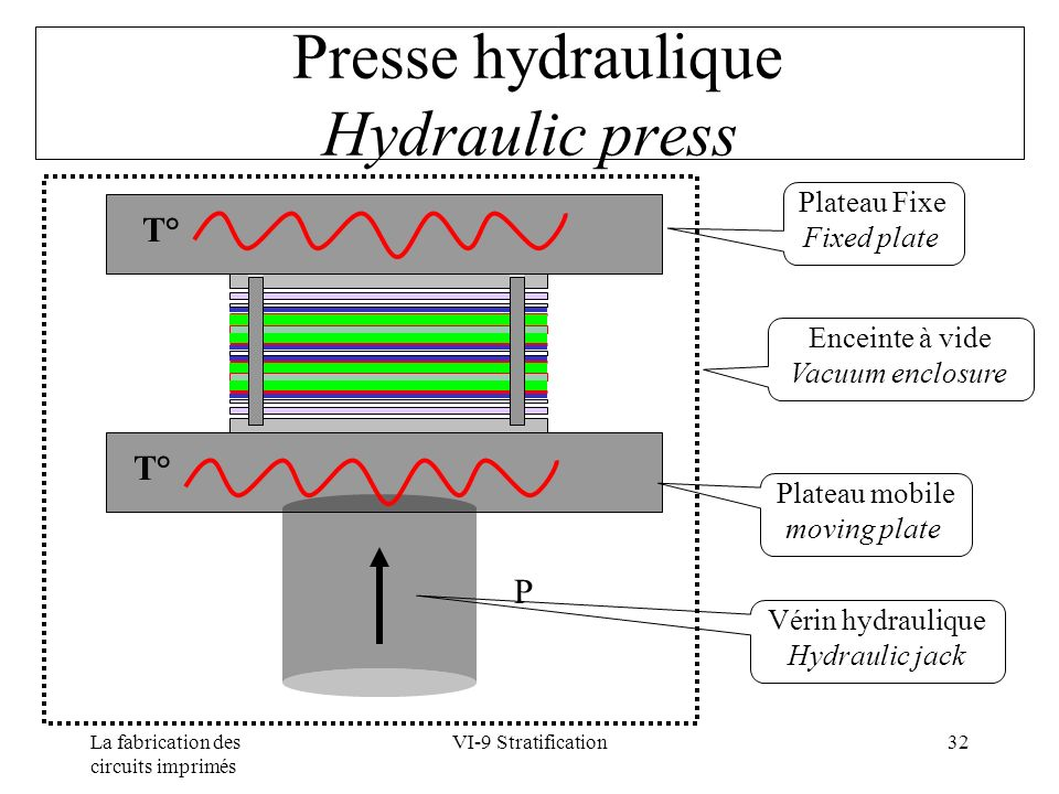 Presse hydraulique Hydraulic press