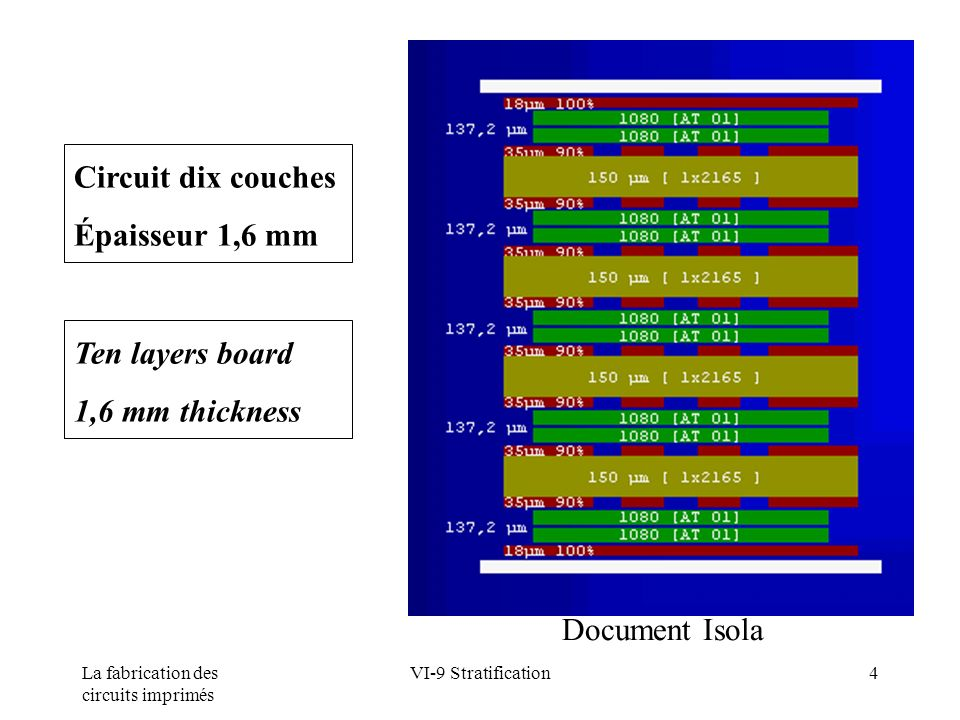 Circuit dix couches Épaisseur 1,6 mm Ten layers board 1,6 mm thickness