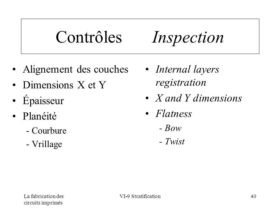 Contrôles Inspection Alignement des couches Dimensions X et Y