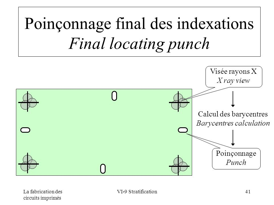 Poinçonnage final des indexations Final locating punch