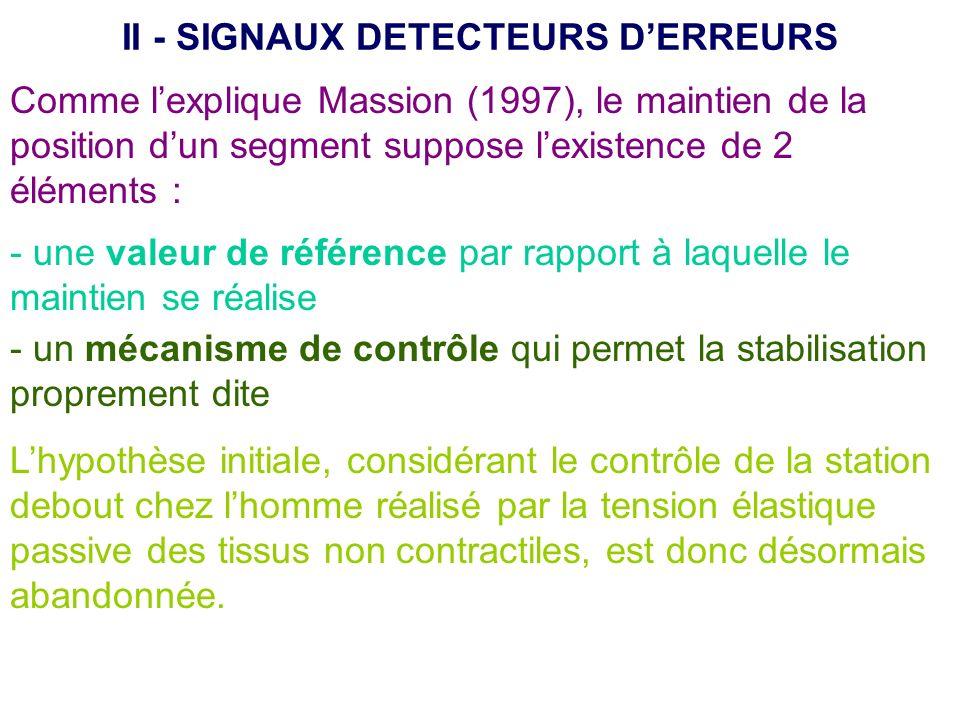 II - SIGNAUX DETECTEURS D'ERREURS